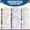 اسامی دانشجویان ممتاز مقاطع مختلف سال تحصیلی 99-98